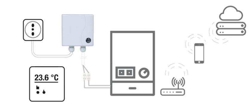 schema installazione Comfortme senza fili